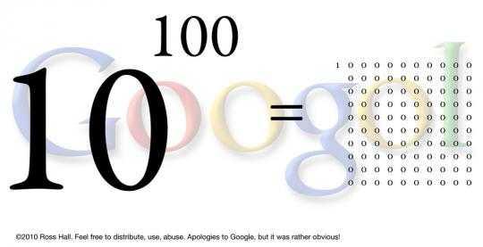 10 puissance 100 googol google